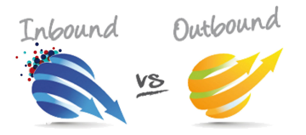 Marketing for B2B Companies: Outbound is Out