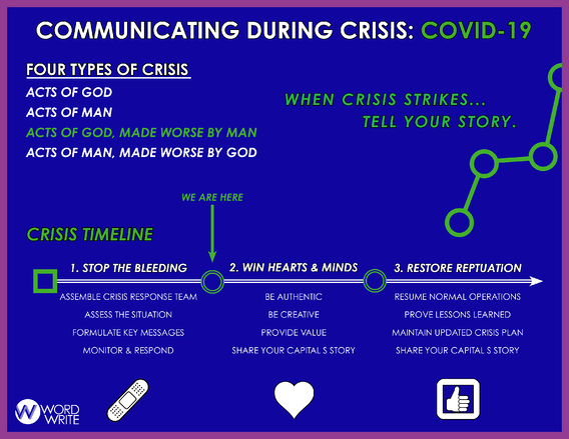 Coronavirus_CrisisComms_Final